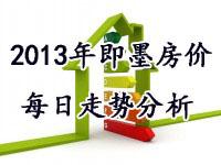 2013年即墨房价每日走势及分析 长期更新――即墨在线房产网