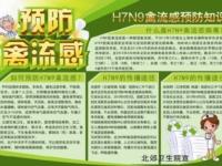北郊卫生院积极宣传禽流感预防知识和合作医疗新规