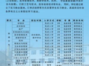 九台市中等卫生职业技术学校招生简章