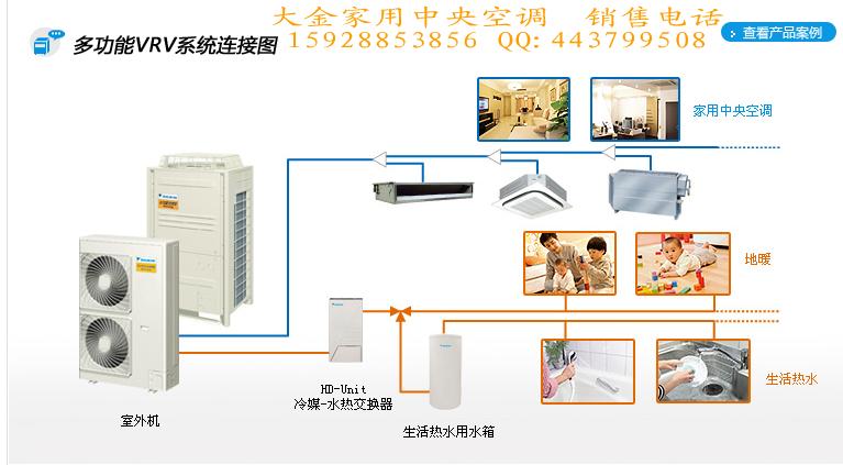 家用中央空调安装效果图