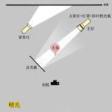 [推荐]棚拍基本布光