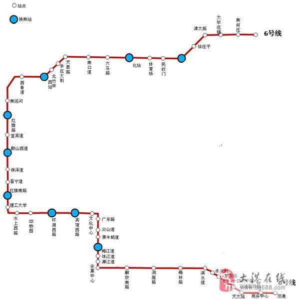 天津地铁6号线线路图_热点话题_大港论坛_大-上海地铁6号线站点 广图片