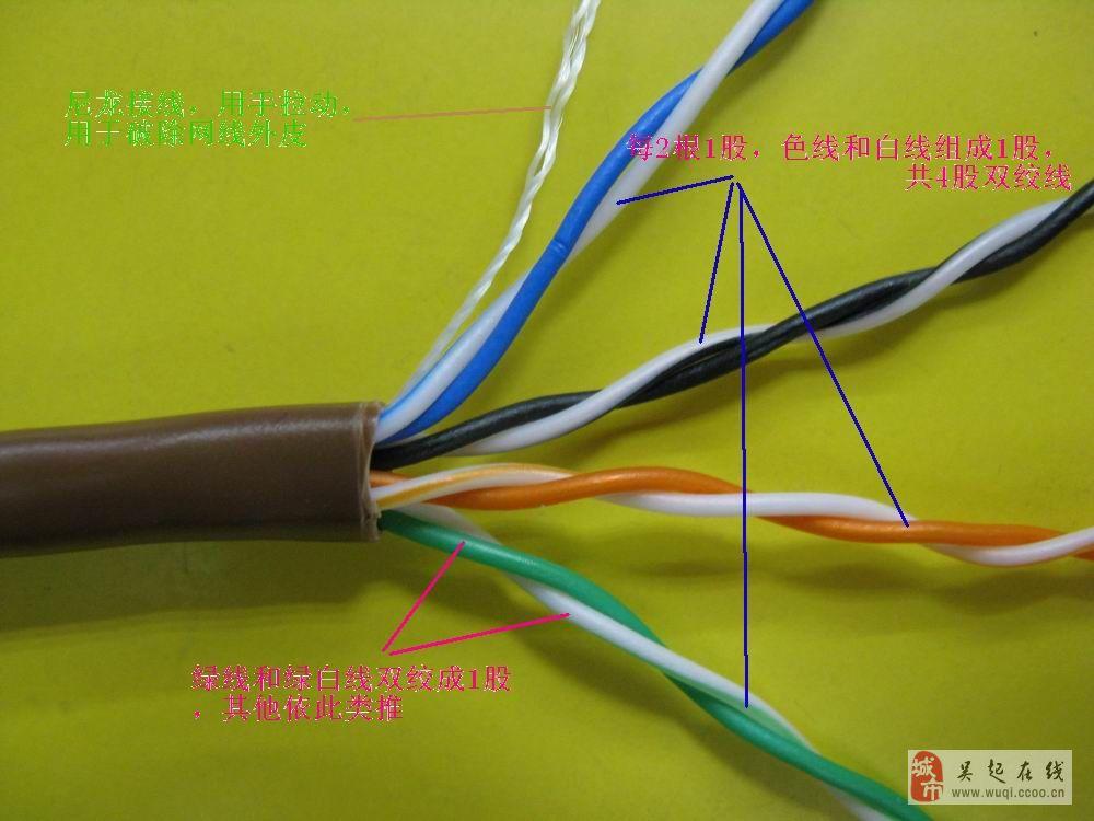 网线模块制作开始 先来认识一下网线模块,这个就是装在家里网线插座后面的模块 ,左右两面,上面A、B表示的是两种不同的打线方式,任选一种即可。  再来认识一下打线的工具:  下面开始打线了,首先还是先把网线的外皮剥掉,这次可以剥得长点儿,便于后面打线。露出了四组双绞线:  将线分成左右两组,按照A或者B的方式把相应颜色的线卡在模块相应的位置: ** 在打线之前我们再来认识一下这个打线的工具:这是打线工具的头,金属的一边(下图右边)是一个类似剪刀的头,可以剪掉多余的先头。  将其他的线都按照一样的方式打好 *