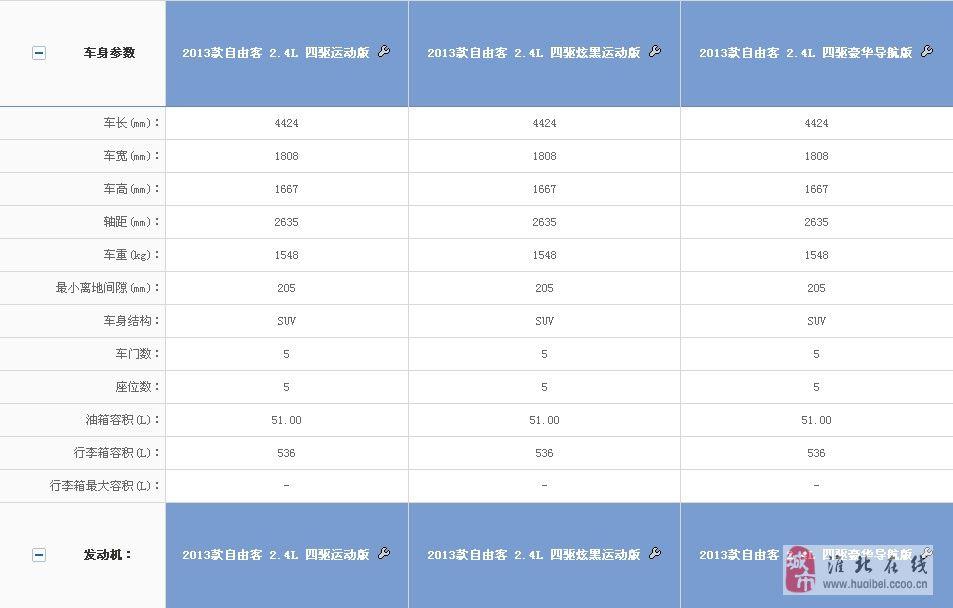 长安CS35 2012年10月31日 上市新车