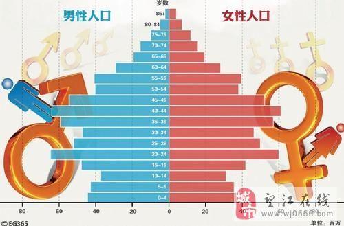 中国有没有僵尸_中国人口有没有14亿