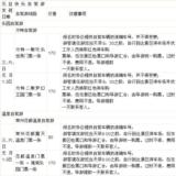 [原创] 【康辉旅游】元旦快乐自驾――1张门票也能享受团购价