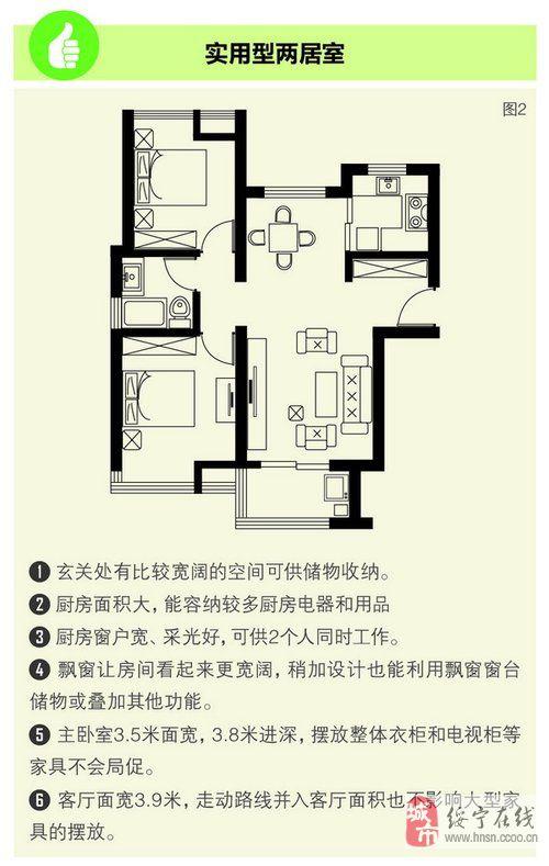 买房子怎么分辨好坏户型