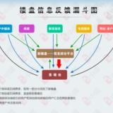[分享][下载]2012年12月27日城市中国联盟会议录音完整版