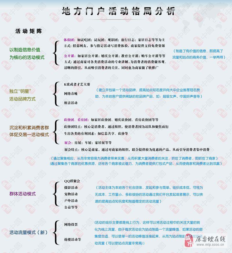 2012年12月27日城市中国联盟会议录音完整版