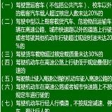 明年1月1日起新交规新增改52项计分 青岛公安微博详解细则