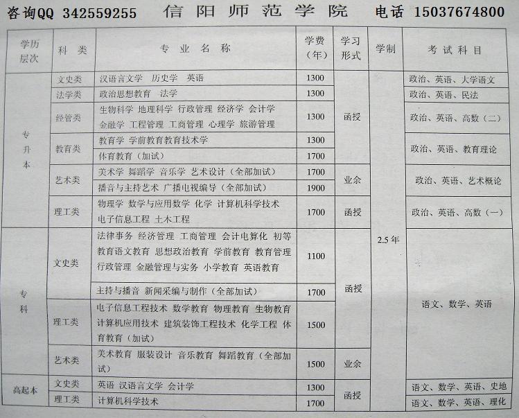 [毕业]信阳师院成人教育2012礼仪人函授高考报名双证学会可以职业高中年成的学生_原创图片