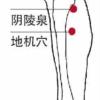 女性养生必知:常按这9大穴位 脸上永不长色斑(图)