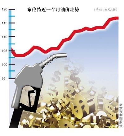 成品油价格最快9月初上调 个别地区限量加油