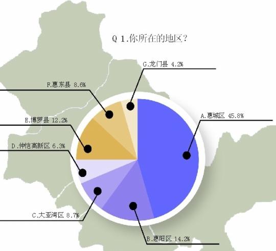 惠州超9成网友:宽带网速不给力