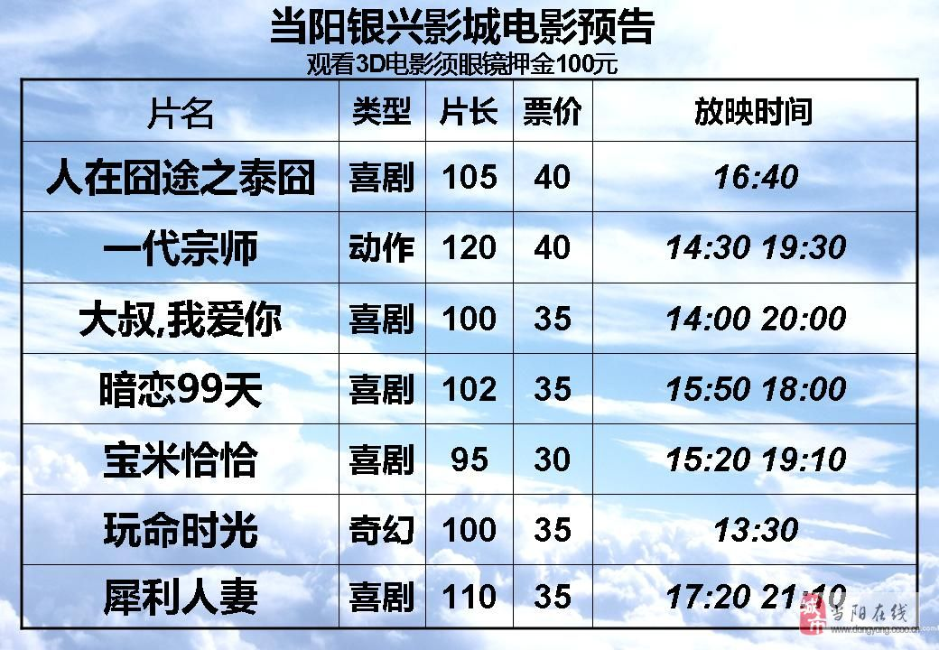 [公告]2013-1-15当阳电影院排片表