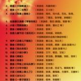 2013蛇年央视春晚节目单终极版公布