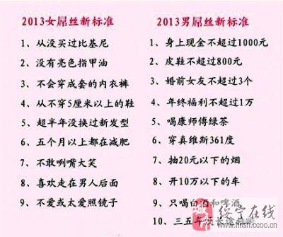 """2013年男女""""屌丝""""标准:身上现金不超1000元"""