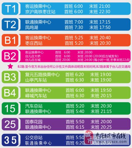 枣庄市brt城市快速公交线及换乘线路图图片