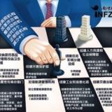 ���赵�C��改革和�能�D�方案 草案