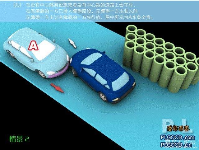 [转贴]2013年驾驶证新规定
