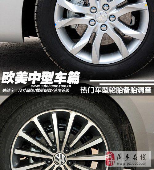 [原创]热门车型轮胎备胎调查