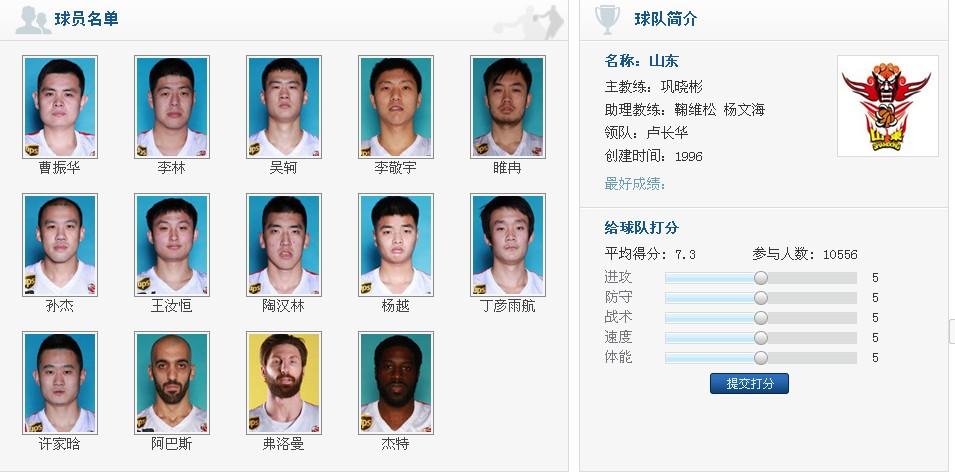 [投票][原创]篮球爱好者都来投票了,选出谁将是今年的CBA总冠军