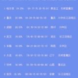 [转贴]马苏董洁刘亦菲赵薇