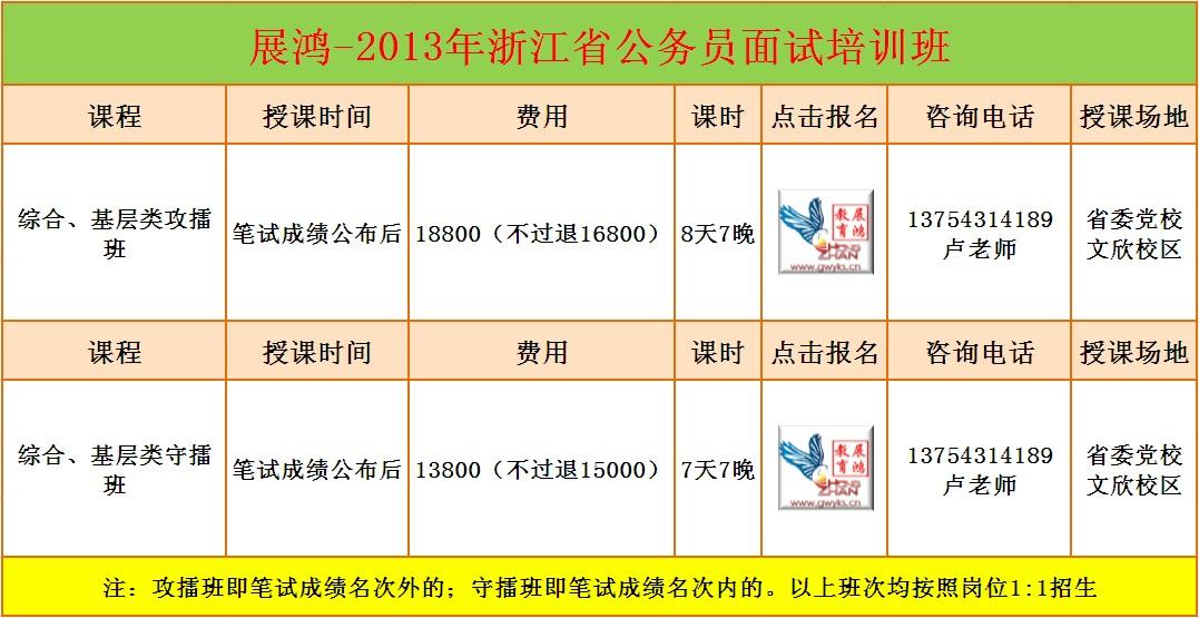 [灌水]2013年浙江省公务员面试