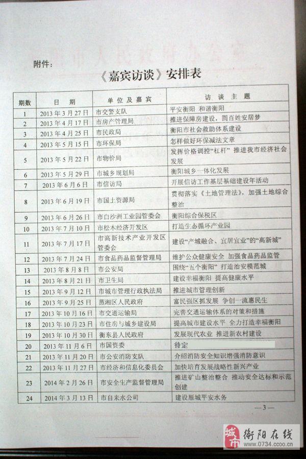"""[公告]关于开展2013—2014年""""中国·澳门威尼斯人官网""""党政门户网站在线嘉宾访谈的通"""