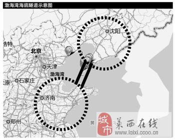 这标志着渤海海峡跨海通道首次正式被纳入了国家战略