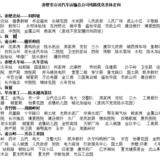老葡京平台市公共汽车运输总老葡京网址线路优化具体走向