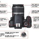单反相机使用不得不看的教材