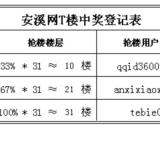 【中奖名单】[抢楼]2013中国鞋服行业电子商务峰会门票