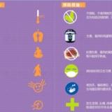 H7N9临床表现及预防措施