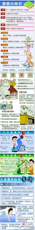 快来看看吧,地震时我们要怎么保护自己!