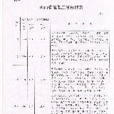 山西省人民政府办公厅关于调整我省最低工资标准的通知