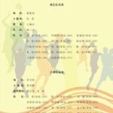 2013年中国青年男篮四强争霸赛-代表队名单