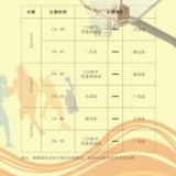 2013年中国青年男篮四强争霸赛-竞赛日程表