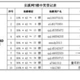 【中奖名单】[抢楼]《遗落战境》首映  金逸免费看