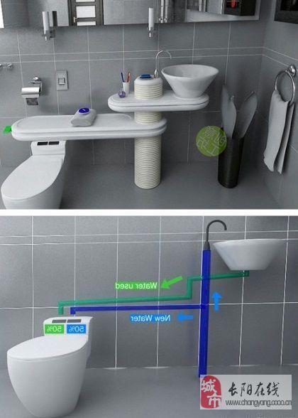 循环水利用