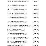 [公示]5.26首�贸刂菁揖咏ú�F博��捐款明�