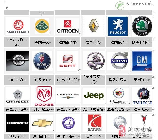 汽车集团从属关系;; 汽车品牌标识