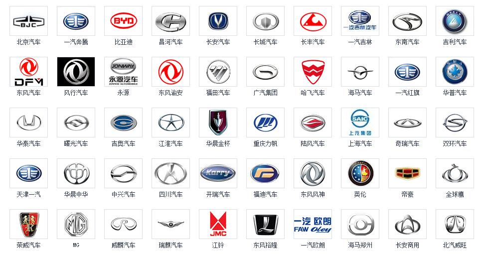 名牌汽车·标志-中国名牌车标志大全 中国名牌产品 中国名牌 标志大全高清图片