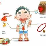 """南京男子手绘六幅漫画演绎儿时""""端午一天"""""""