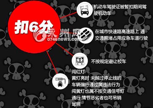 深圳交通严规热议 - 春华秋实 - 春华秋实的博客