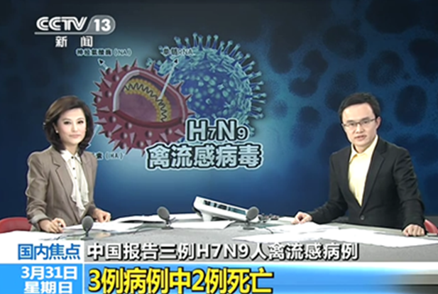 H7N9禽流感病毒