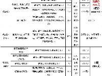 2013育源教育青?#33322;?#24072;招聘考试专项提高班