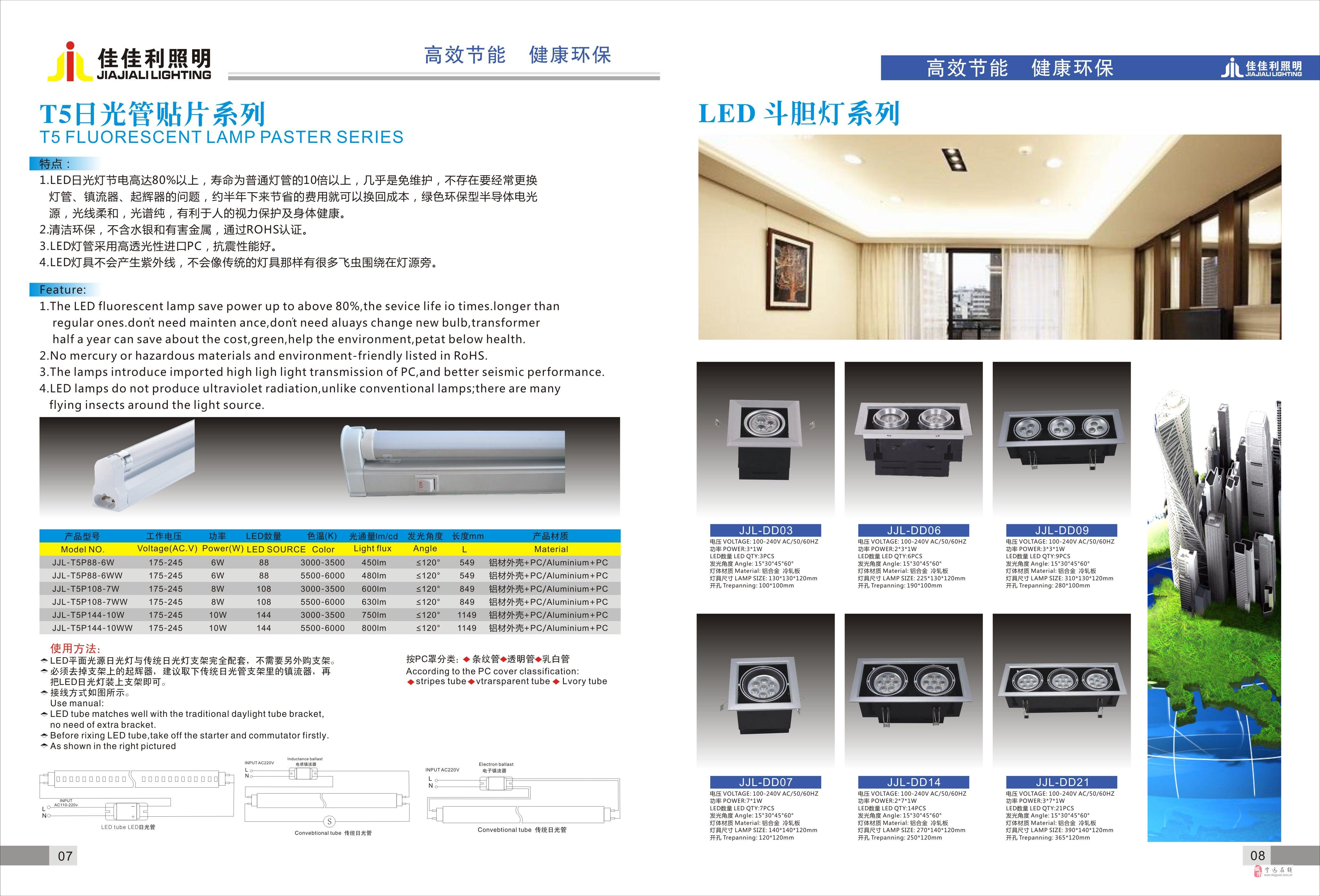 销售LED节能灯