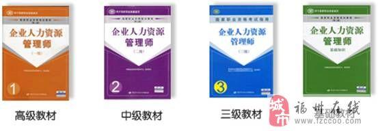 20132年福州人力資源管理師報名
