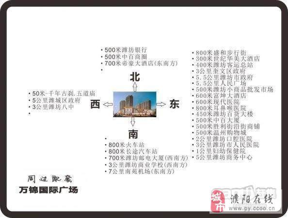 潍坊市中心胜利街与健康街之间,爱国路两侧 25万元 30 项目介绍: 潍坊市位于山东半岛中部,是风筝的发祥地,是举世闻名的世界风筝都,潍坊市是山东半岛都市群最大城市,是中国人居环境奖城市、国家环保模范城市、国家卫生城市、国家园林城市。潍坊地扼山东内陆腹地通往半岛地区的咽喉,是山东半岛的交通枢纽。胶济铁路横贯市境东西,潍坊港一个国家一类开放口岸、羊口港一个国家二类开放口岸。潍坊机场已开通北京、上海、广州、海口、重庆、大连等航线,是全国四大航空邮件处理中心之一。潍坊人口1200万(其中常住人口962万,流动人
